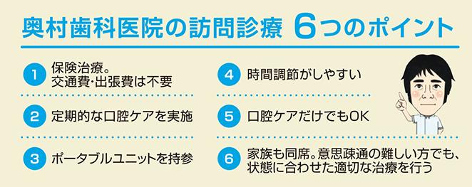 奥村歯科医院の訪問診療 6つのポイント